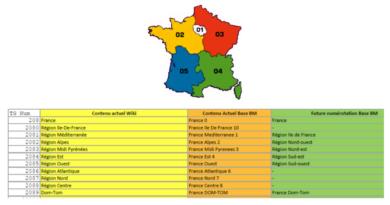 Vers une simplification des talkgroups Brandmeister DMR en France